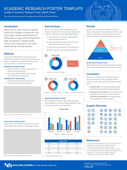 UB Research Poster Template.