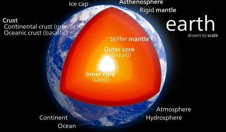 Earth and its core.