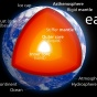 Earth and its core
