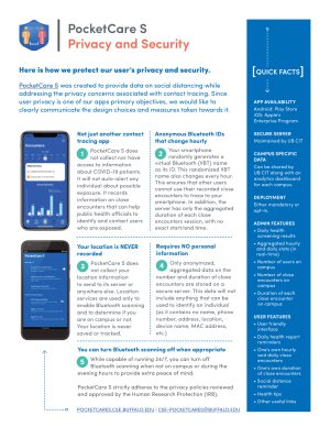 Pocket Care S infographic with details pertaining to privacy and security.